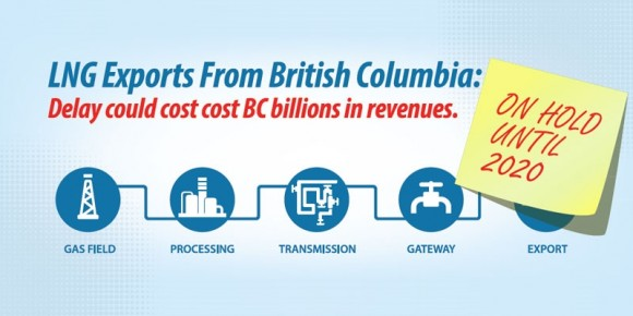 https://www.fraserinstitute.org/studies/lng-exports-from-british-columbia-the-cost-of-regulatory-delay